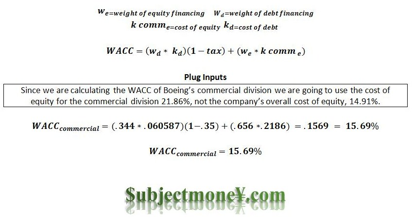 How To Find The Weighted Average Cost Of Capital Wacc Of