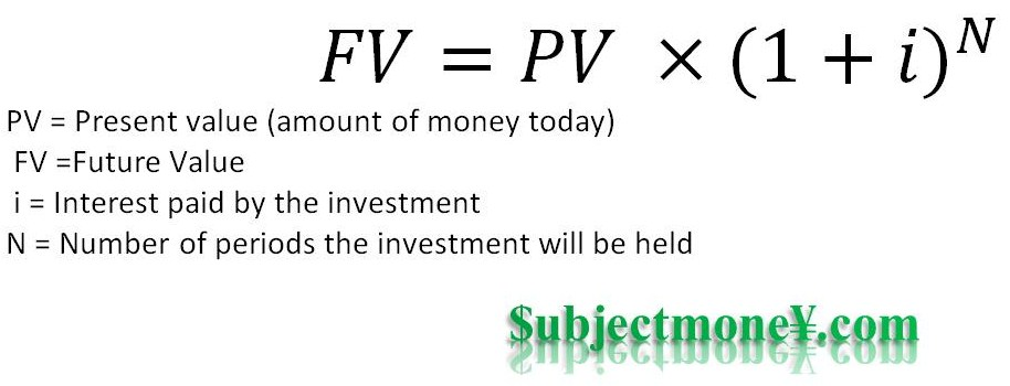 Time Value Of Money Present Value And Future Value
