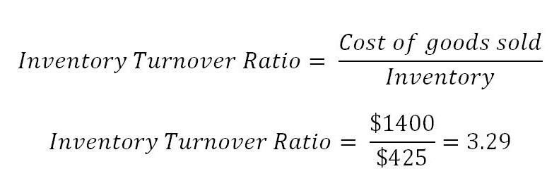 You may want to read this: Inventory Turnover Ratio Analysis